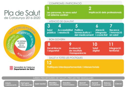 La salut mental serà una de les àrees prioritàries del Pla de Salut 2016-20 de la Generalitat